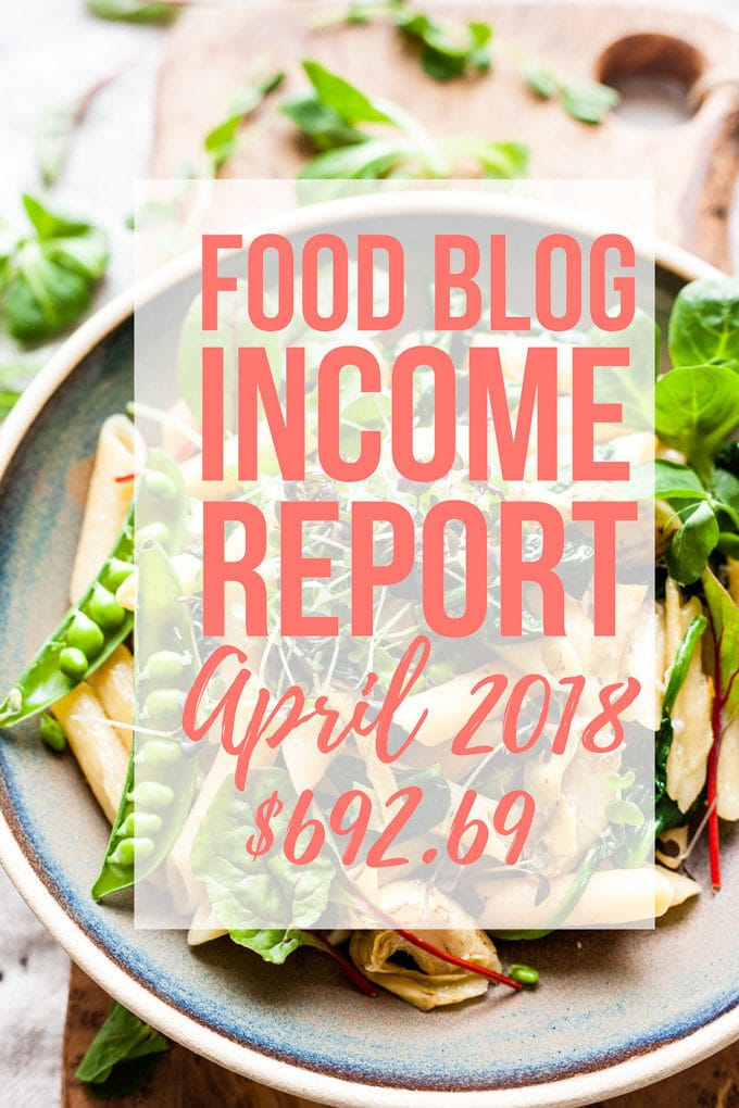 Food Blog Traffic and Income Report- April 2018