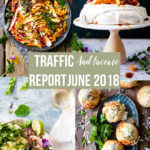 Recipe collage for food blog income report for June 2018