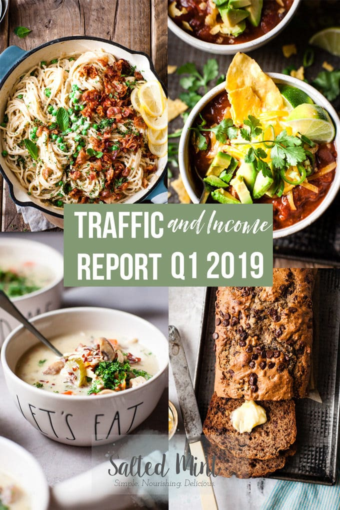 Collage of 4 food photos with a text overlay for income for Q1 2019